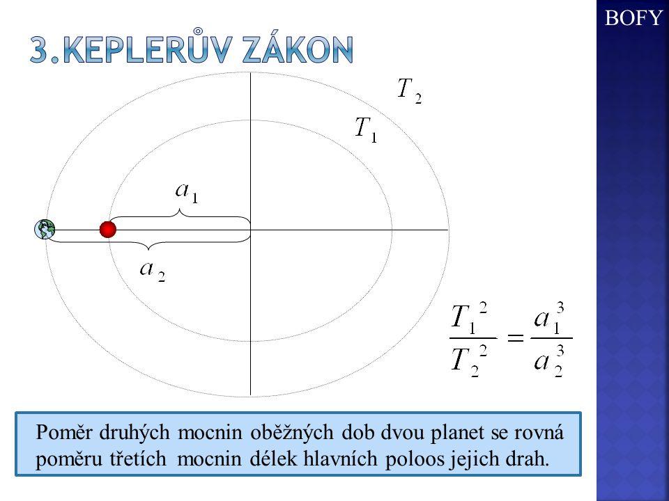 BOFY 3.Keplerův zákon.
