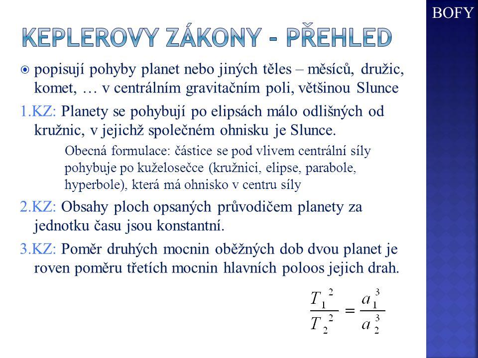 Keplerovy zákony - přehled