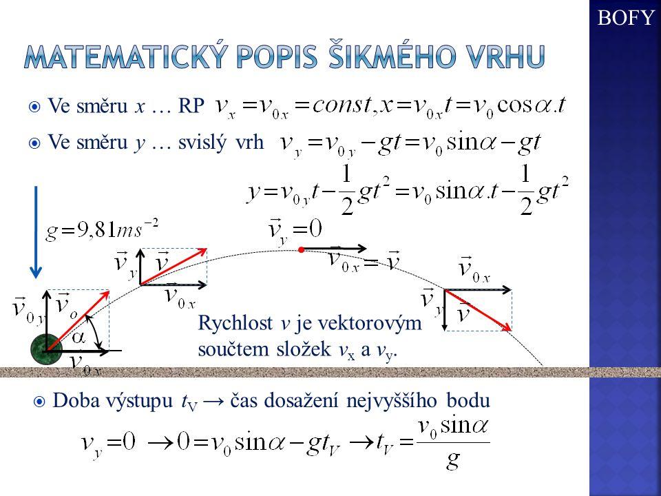 Matematický popis šikmého vrhu