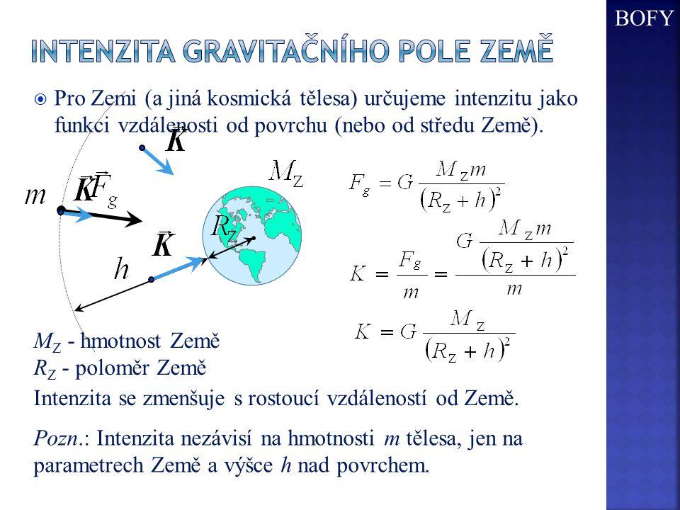 Intenzita gravitačního pole Země