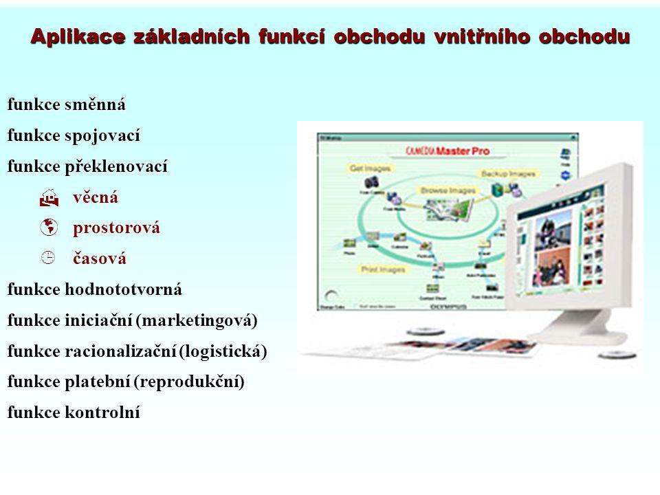 Aplikace základních funkcí obchodu vnitřního obchodu
