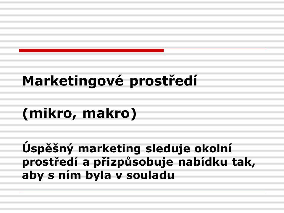 Marketingové prostředí (mikro, makro)