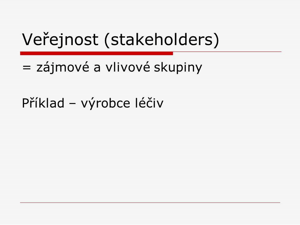 Veřejnost (stakeholders)