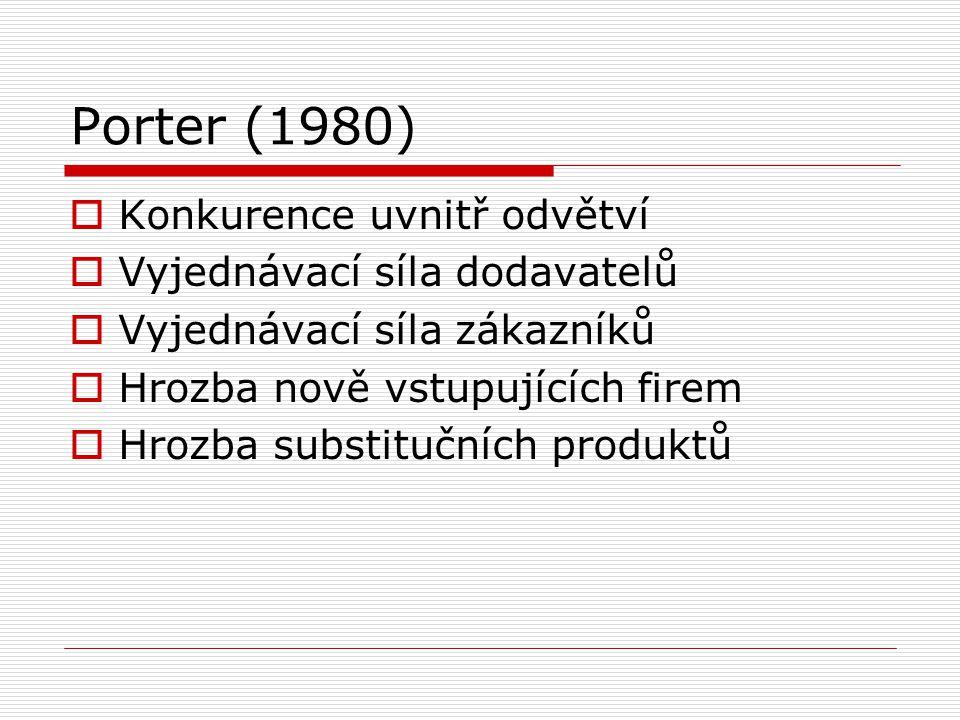 Porter (1980) Konkurence uvnitř odvětví Vyjednávací síla dodavatelů