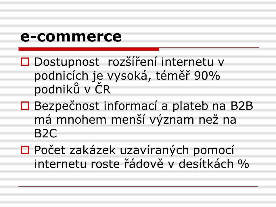 e-commerce Dostupnost rozšíření internetu v podnicích je vysoká, téměř 90% podniků v ČR.