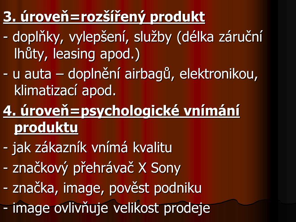3. úroveň=rozšířený produkt