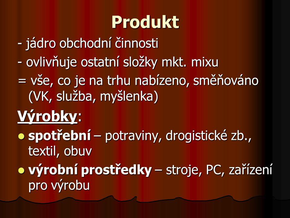 Produkt Výrobky: - jádro obchodní činnosti