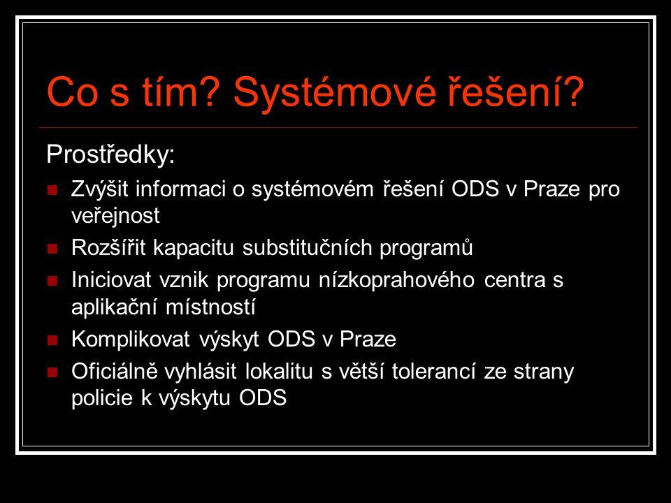 Co s tím Systémové řešení