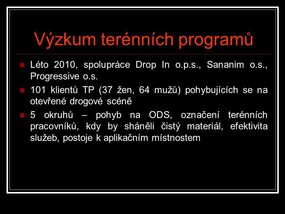 Výzkum terénních programů