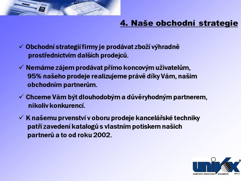 4. Naše obchodní strategie