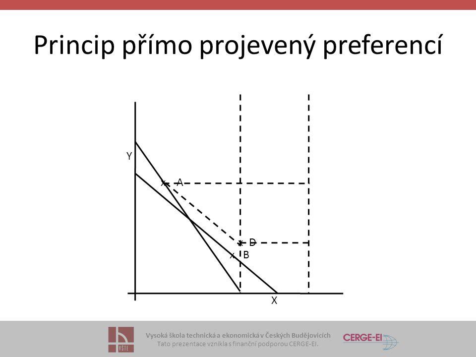 Princip přímo projevený preferencí