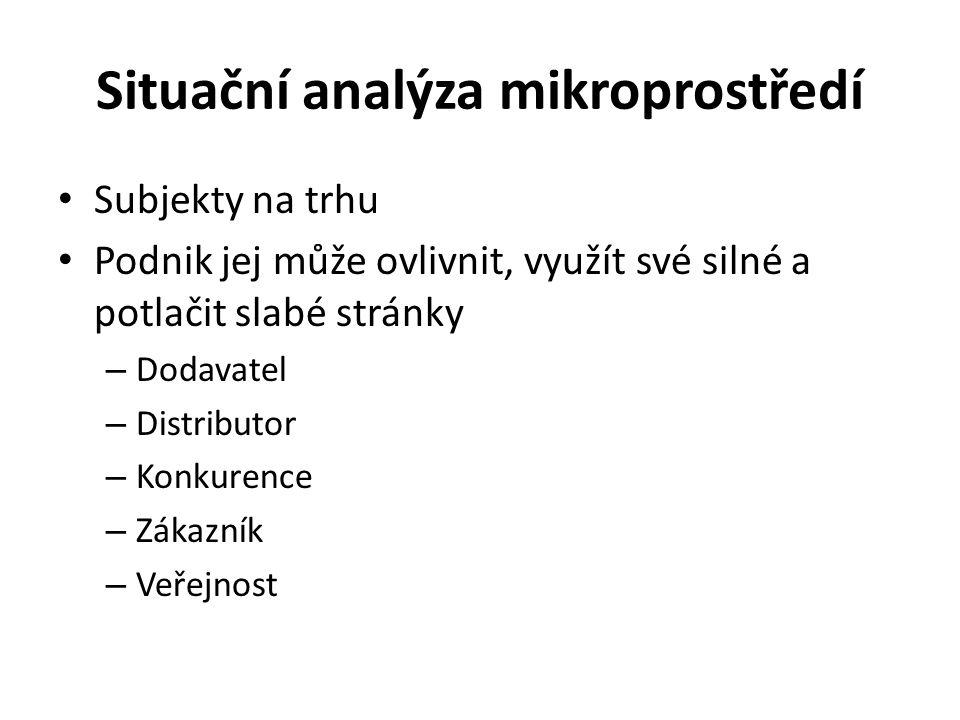 Situační analýza mikroprostředí