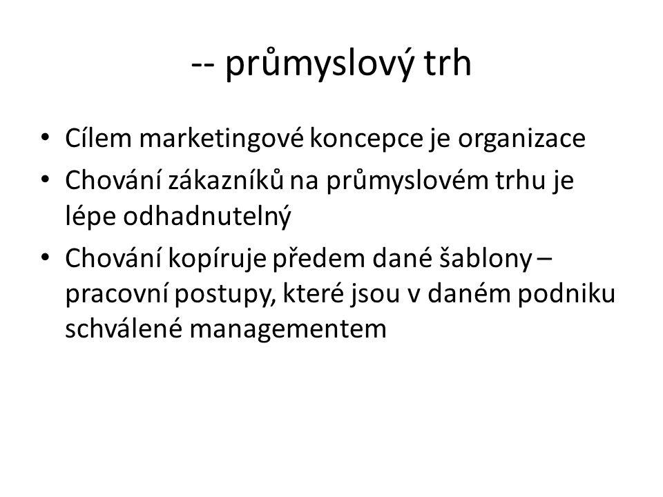 -- průmyslový trh Cílem marketingové koncepce je organizace