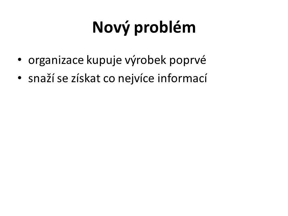 Nový problém organizace kupuje výrobek poprvé