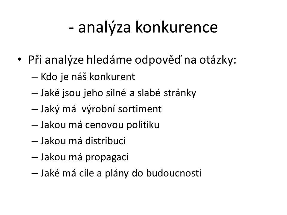 - analýza konkurence Při analýze hledáme odpověď na otázky: