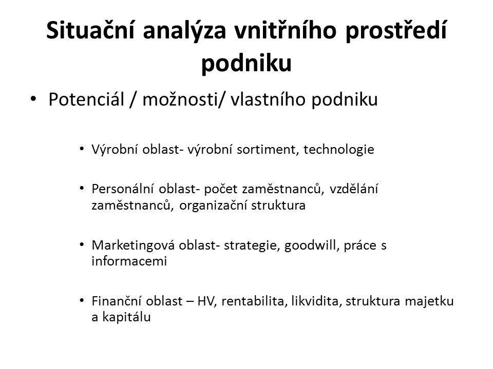 Situační analýza vnitřního prostředí podniku