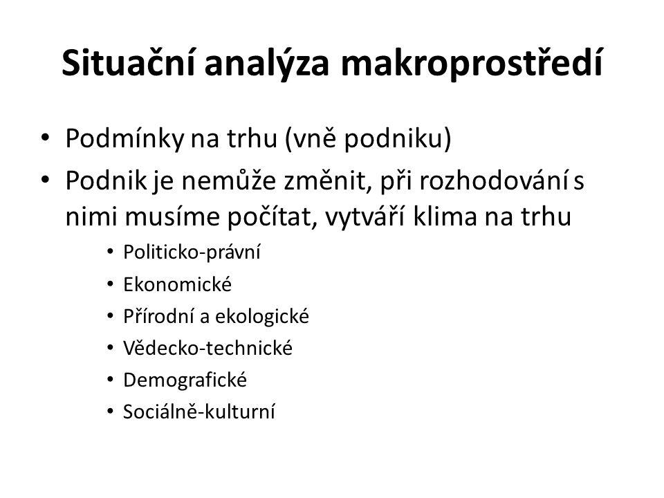 Situační analýza makroprostředí
