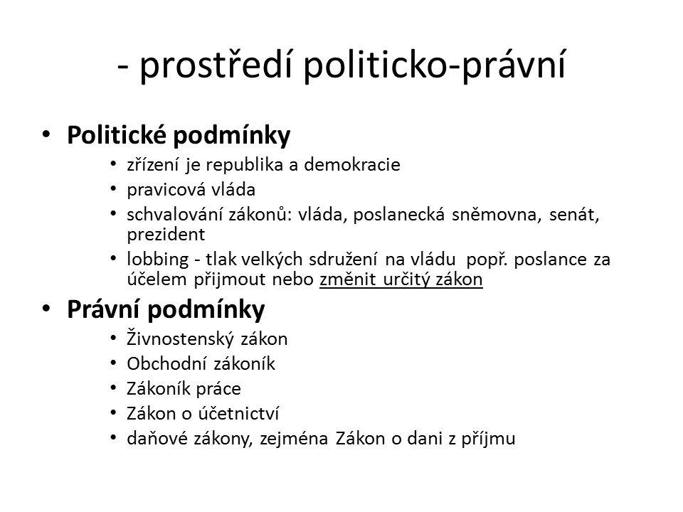 - prostředí politicko-právní