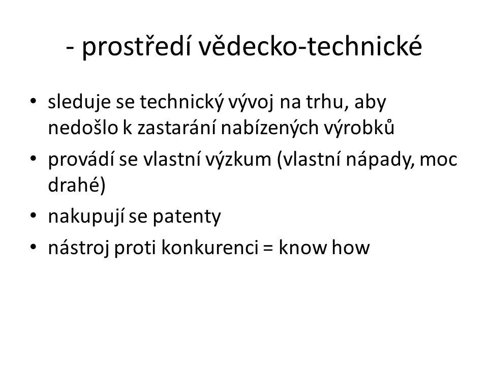 - prostředí vědecko-technické