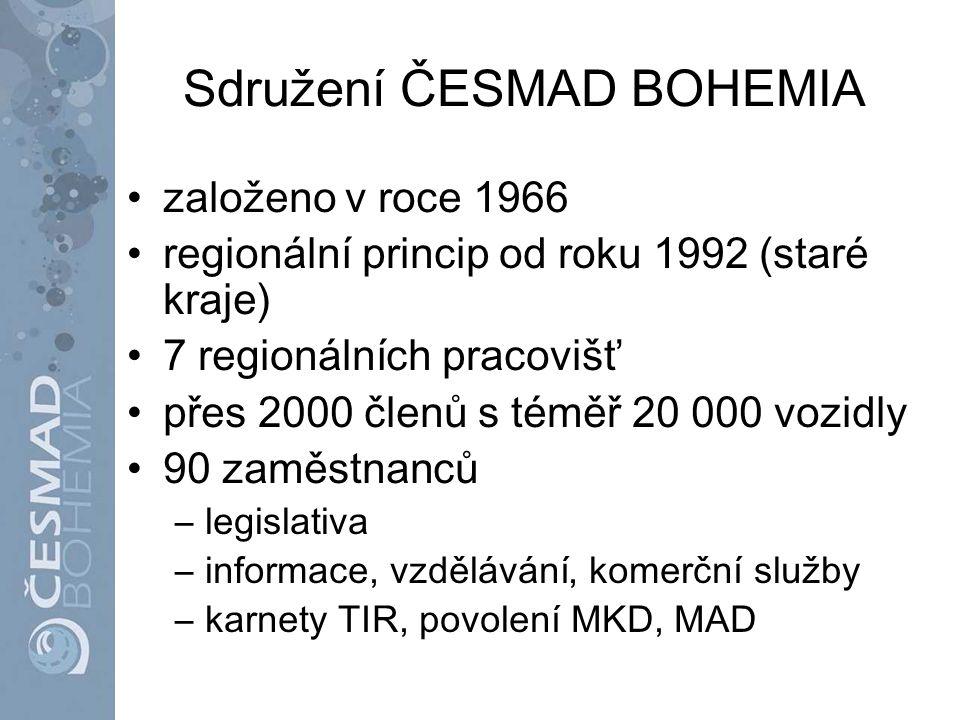 Sdružení ČESMAD BOHEMIA