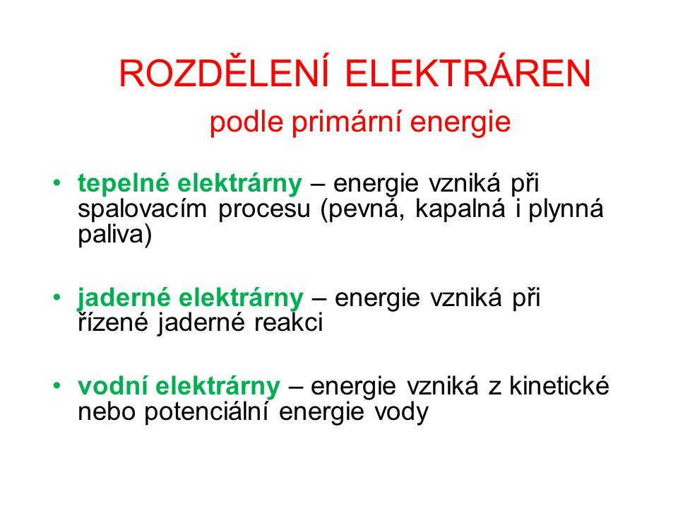 ROZDĚLENÍ ELEKTRÁREN podle primární energie