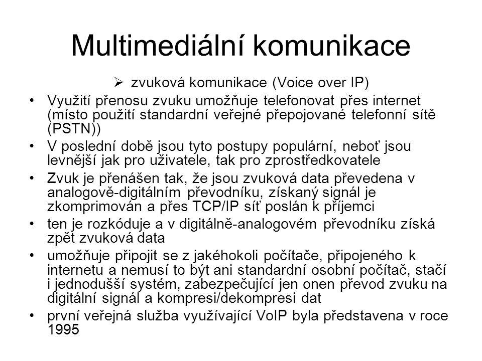 Multimediální komunikace