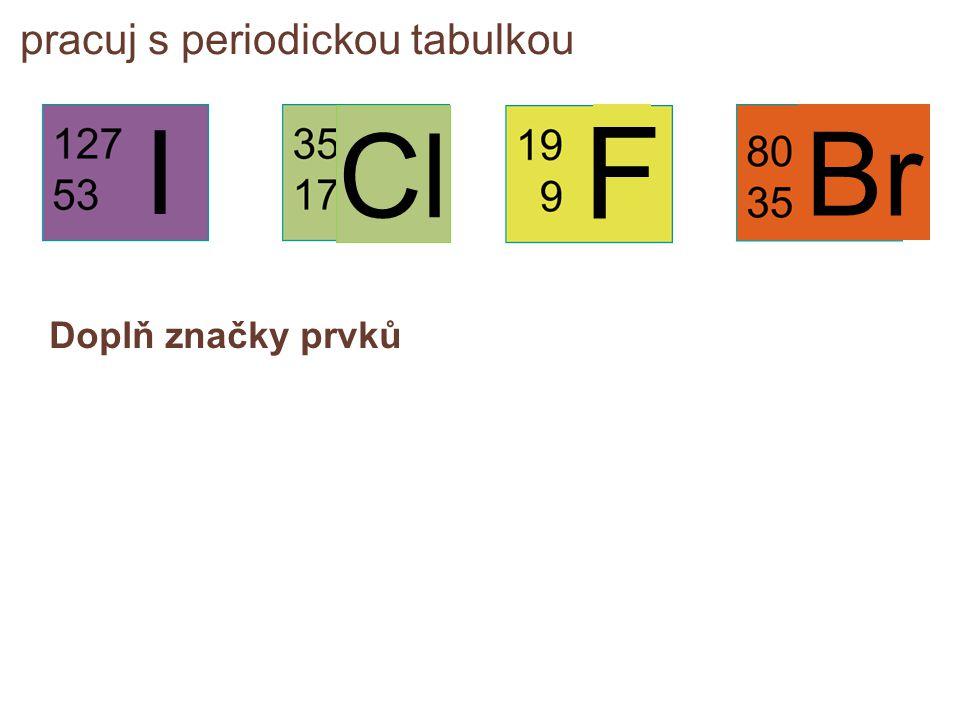 pracuj s periodickou tabulkou