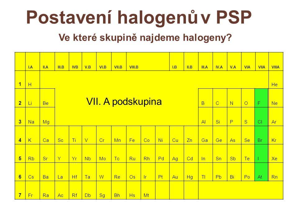 Postavení halogenů v PSP