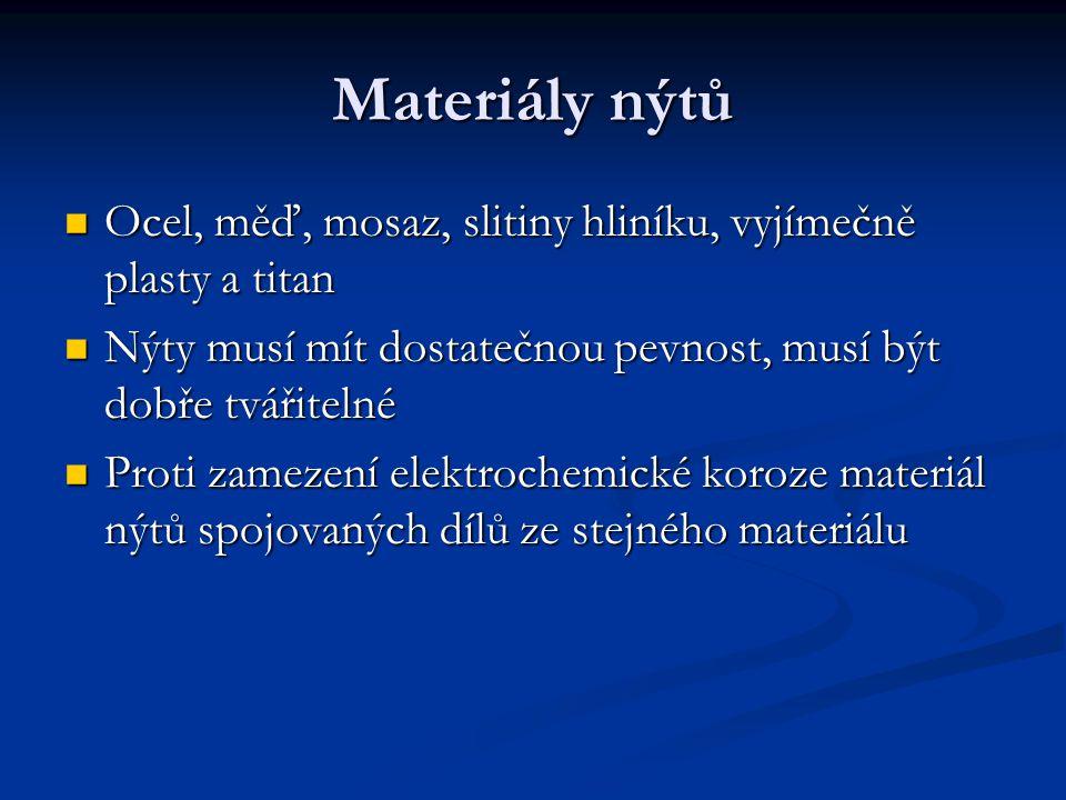 Materiály nýtů Ocel, měď, mosaz, slitiny hliníku, vyjímečně plasty a titan. Nýty musí mít dostatečnou pevnost, musí být dobře tvářitelné.