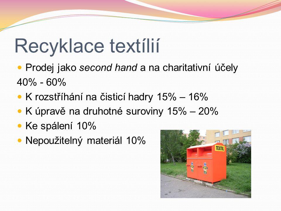 Recyklace textílií Prodej jako second hand a na charitativní účely