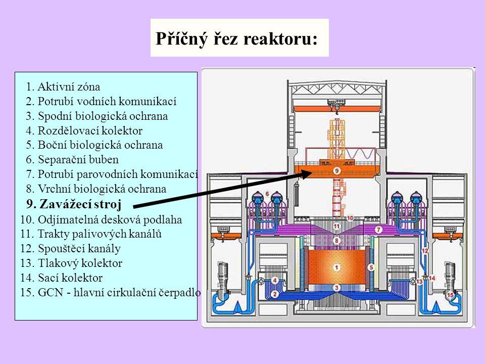 Příčný řez reaktoru: