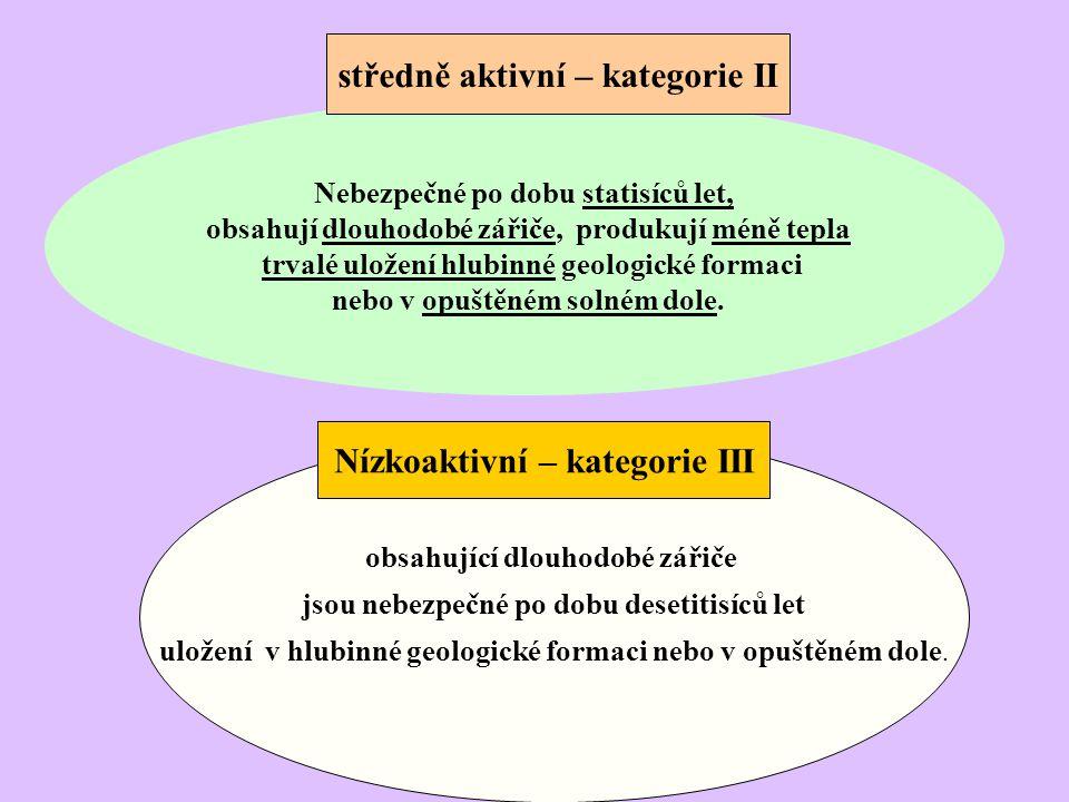 středně aktivní – kategorie II Nízkoaktivní – kategorie III
