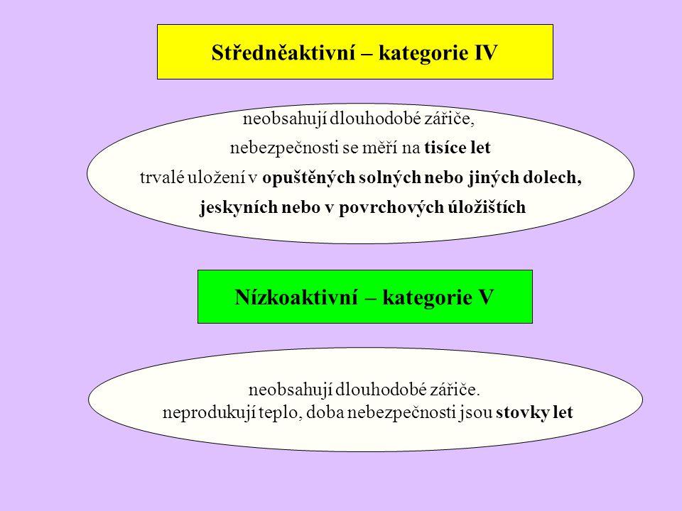 Středněaktivní – kategorie IV Nízkoaktivní – kategorie V