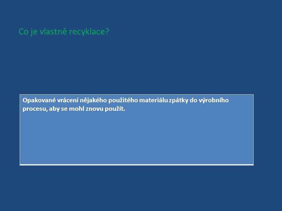 Co je vlastně recyklace