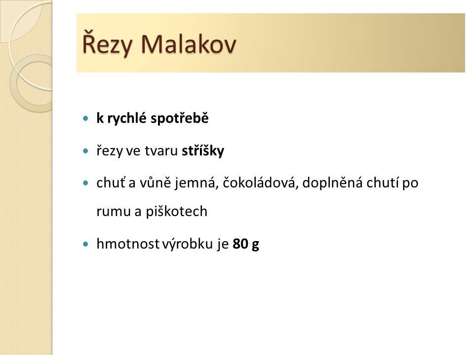 Řezy Malakov k rychlé spotřebě řezy ve tvaru stříšky