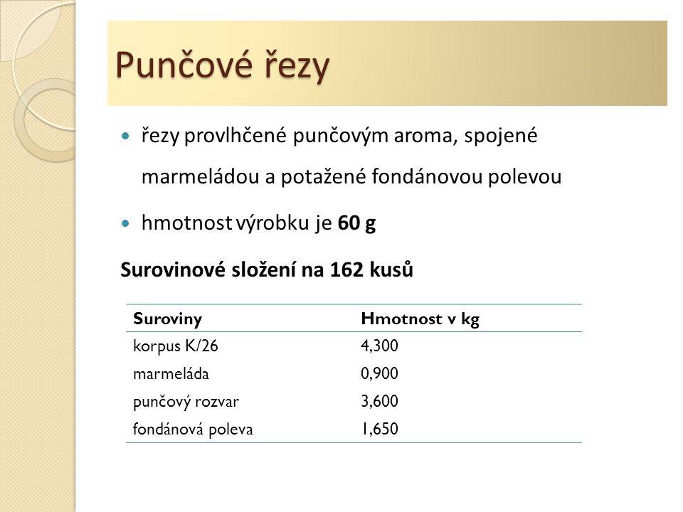 Punčové řezy řezy provlhčené punčovým aroma, spojené marmeládou a potažené fondánovou polevou. hmotnost výrobku je 60 g.