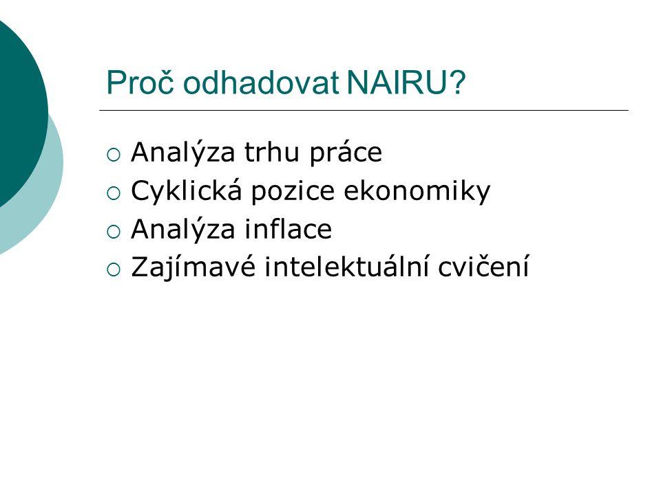 Proč odhadovat NAIRU Analýza trhu práce Cyklická pozice ekonomiky