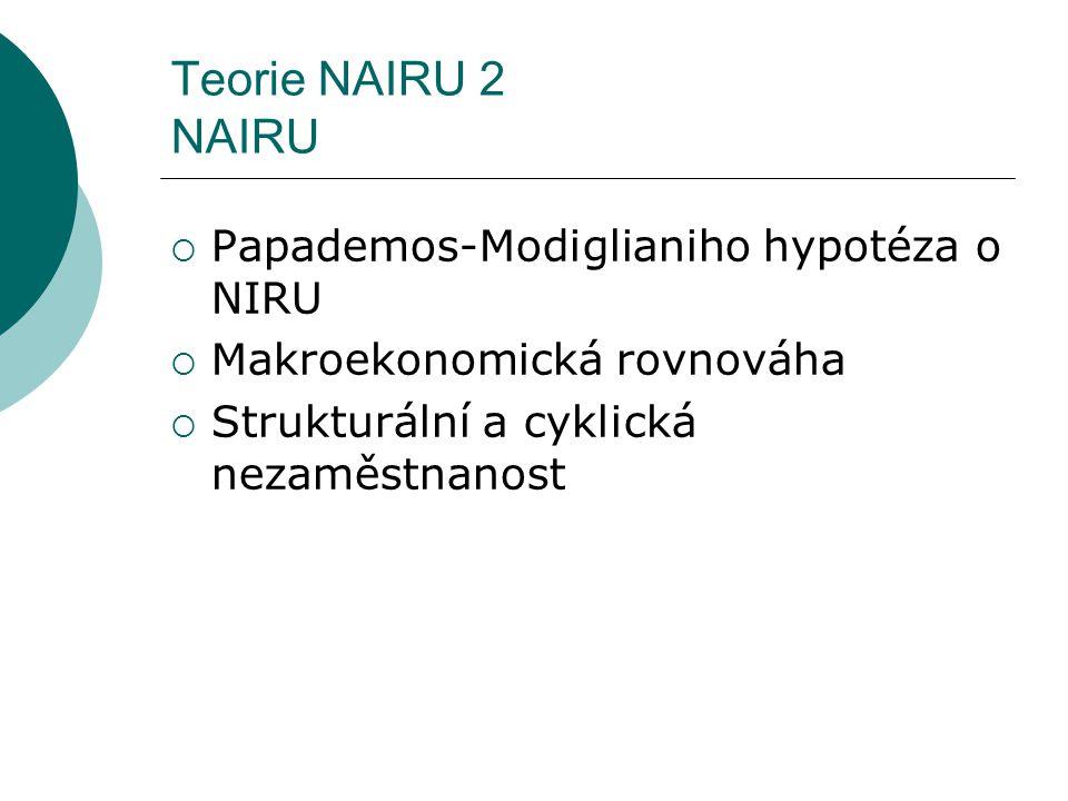 Teorie NAIRU 2 NAIRU Papademos-Modiglianiho hypotéza o NIRU