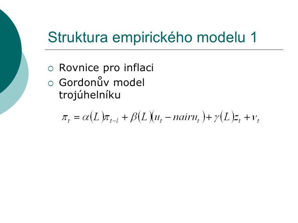 Struktura empirického modelu 1
