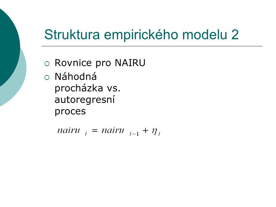 Struktura empirického modelu 2