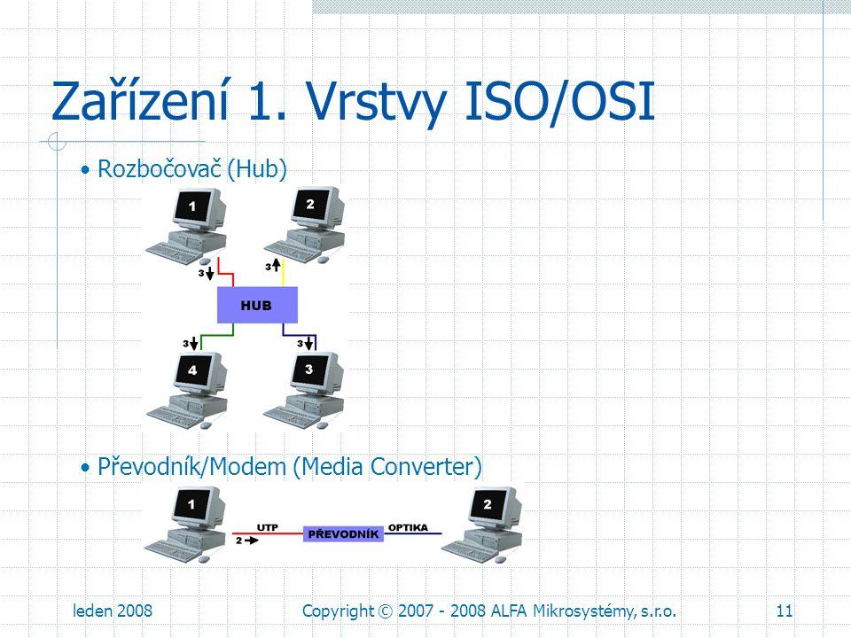 Zařízení 1. Vrstvy ISO/OSI