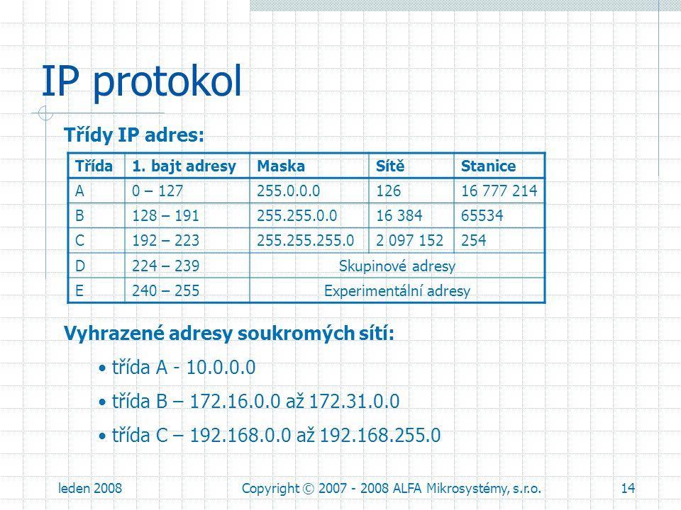 IP protokol Třídy IP adres: Vyhrazené adresy soukromých sítí:
