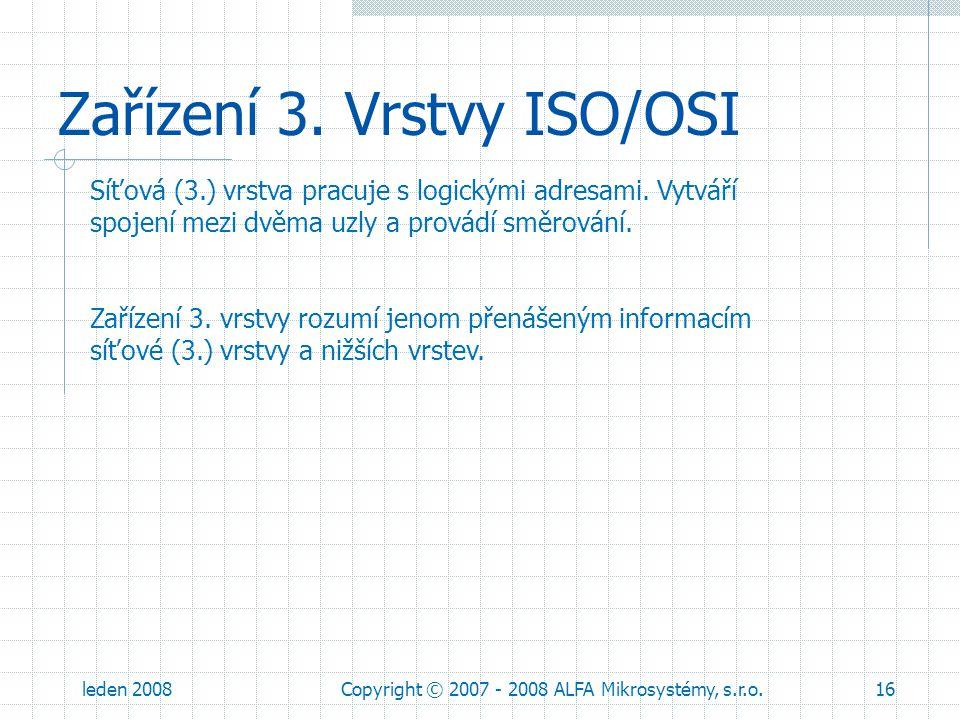 Zařízení 3. Vrstvy ISO/OSI