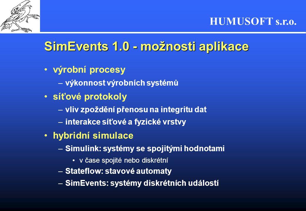 SimEvents 1.0 - možnosti aplikace