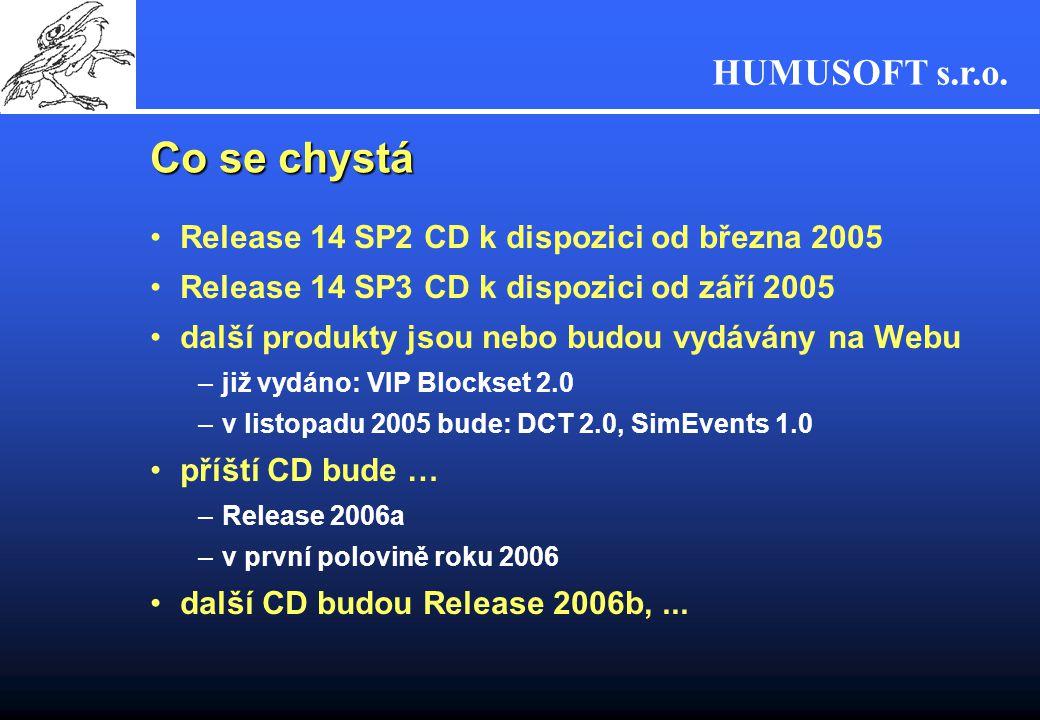 Co se chystá Release 14 SP2 CD k dispozici od března 2005