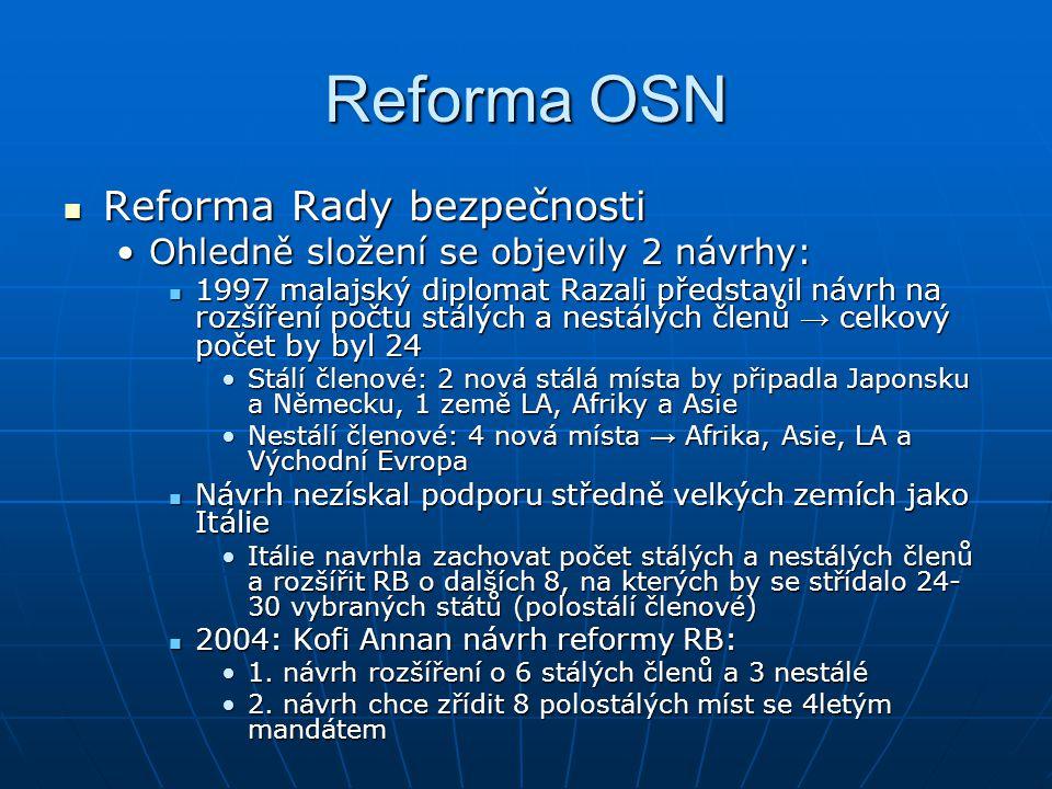 Reforma OSN Reforma Rady bezpečnosti
