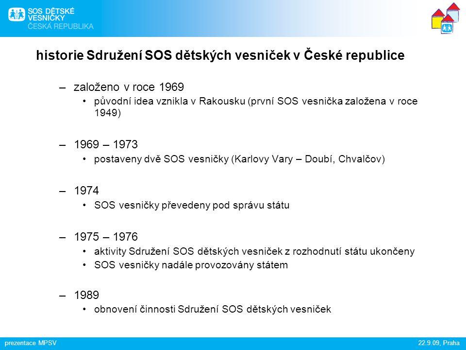 historie Sdružení SOS dětských vesniček v České republice