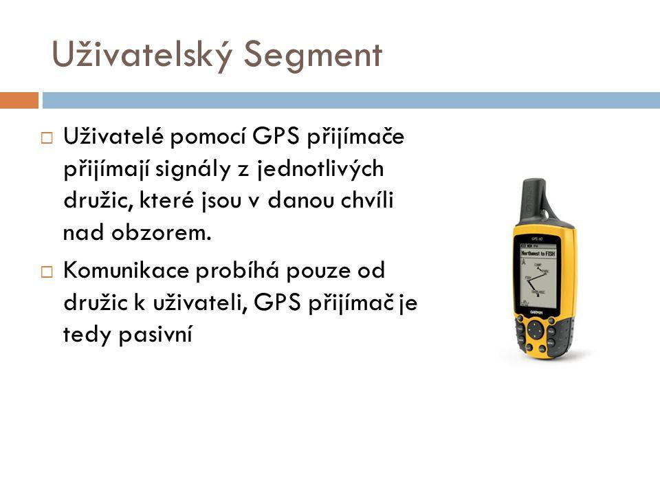 Uživatelský Segment Uživatelé pomocí GPS přijímače přijímají signály z jednotlivých družic, které jsou v danou chvíli nad obzorem.