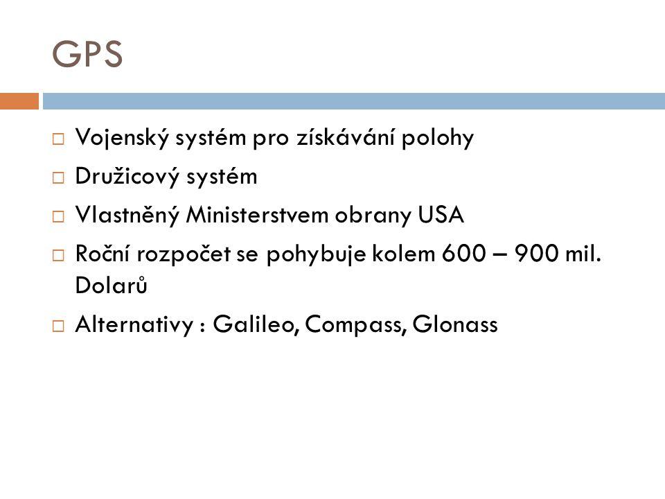 GPS Vojenský systém pro získávání polohy Družicový systém