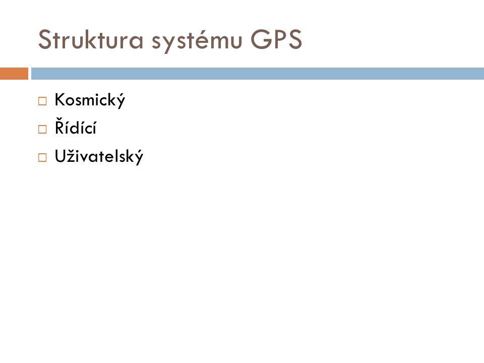 Struktura systému GPS Kosmický Řídící Uživatelský